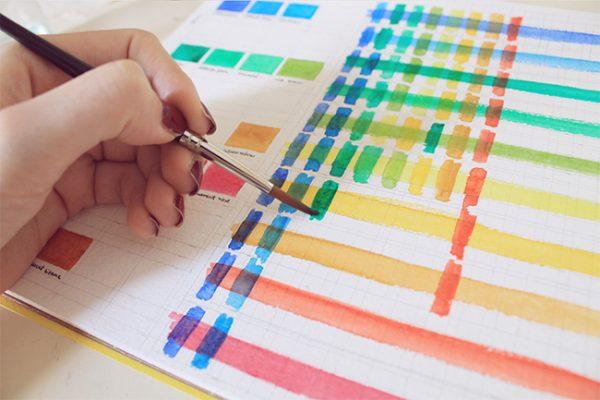 migliori colori acquerelli professionali