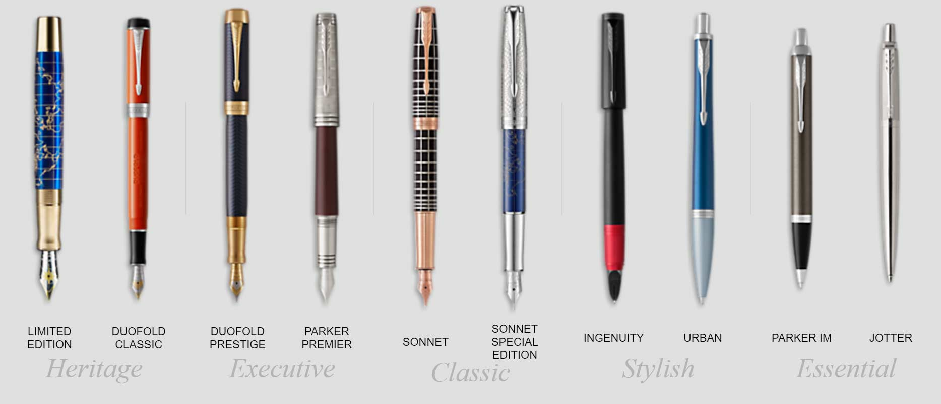 penne-stilografiche-Parker