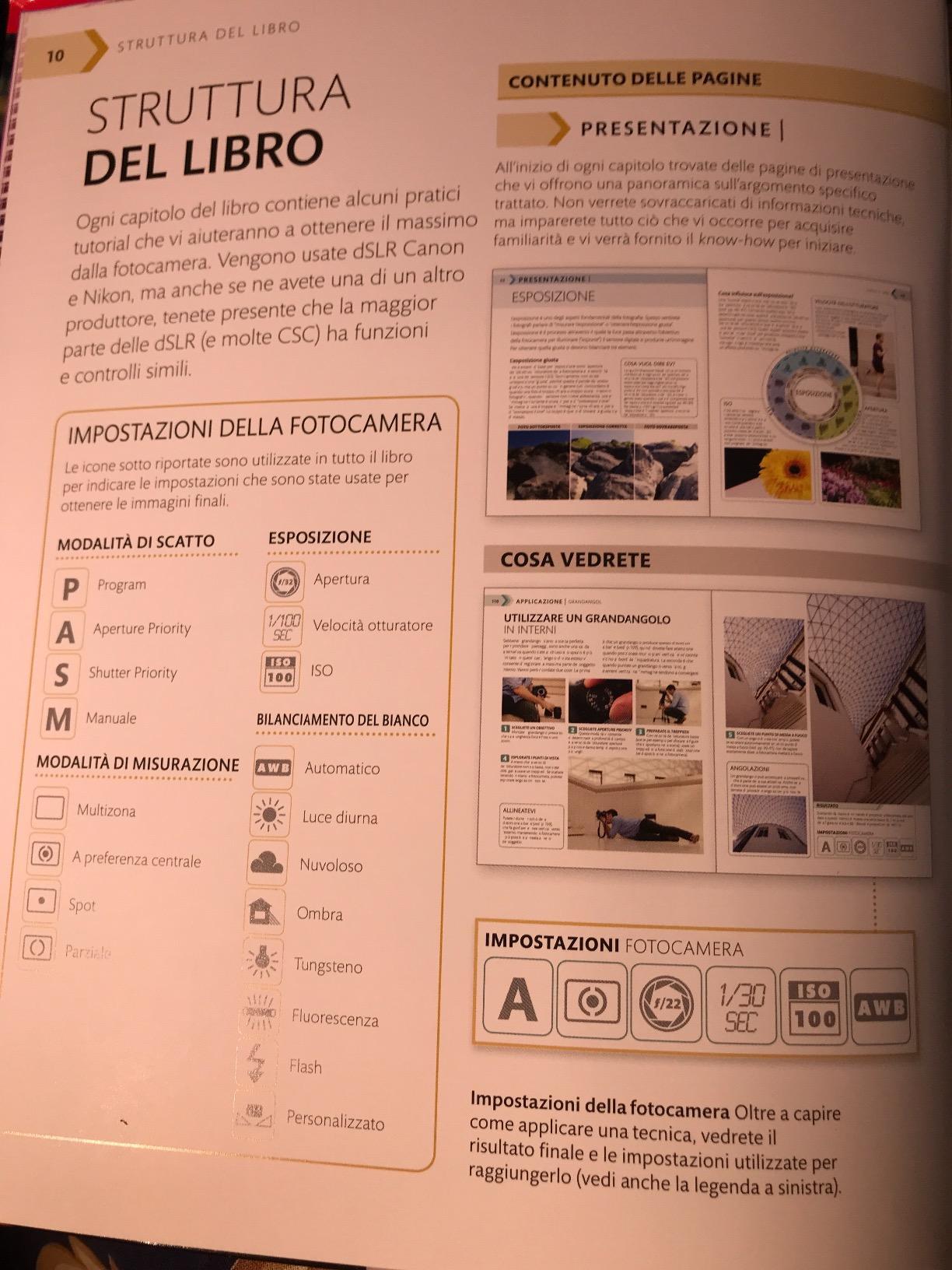 indice libro di fotografia