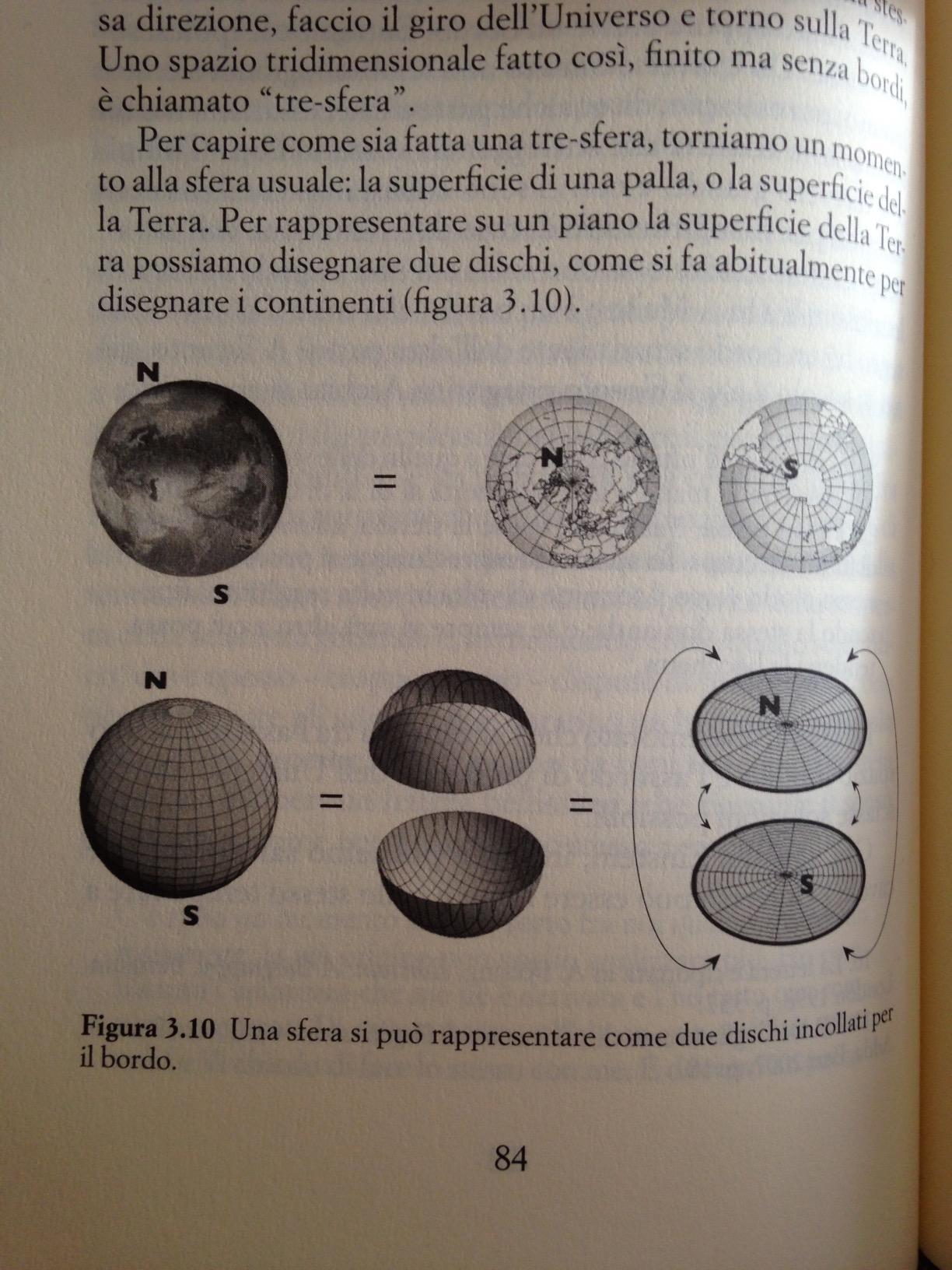 libro fisica quantistica indice