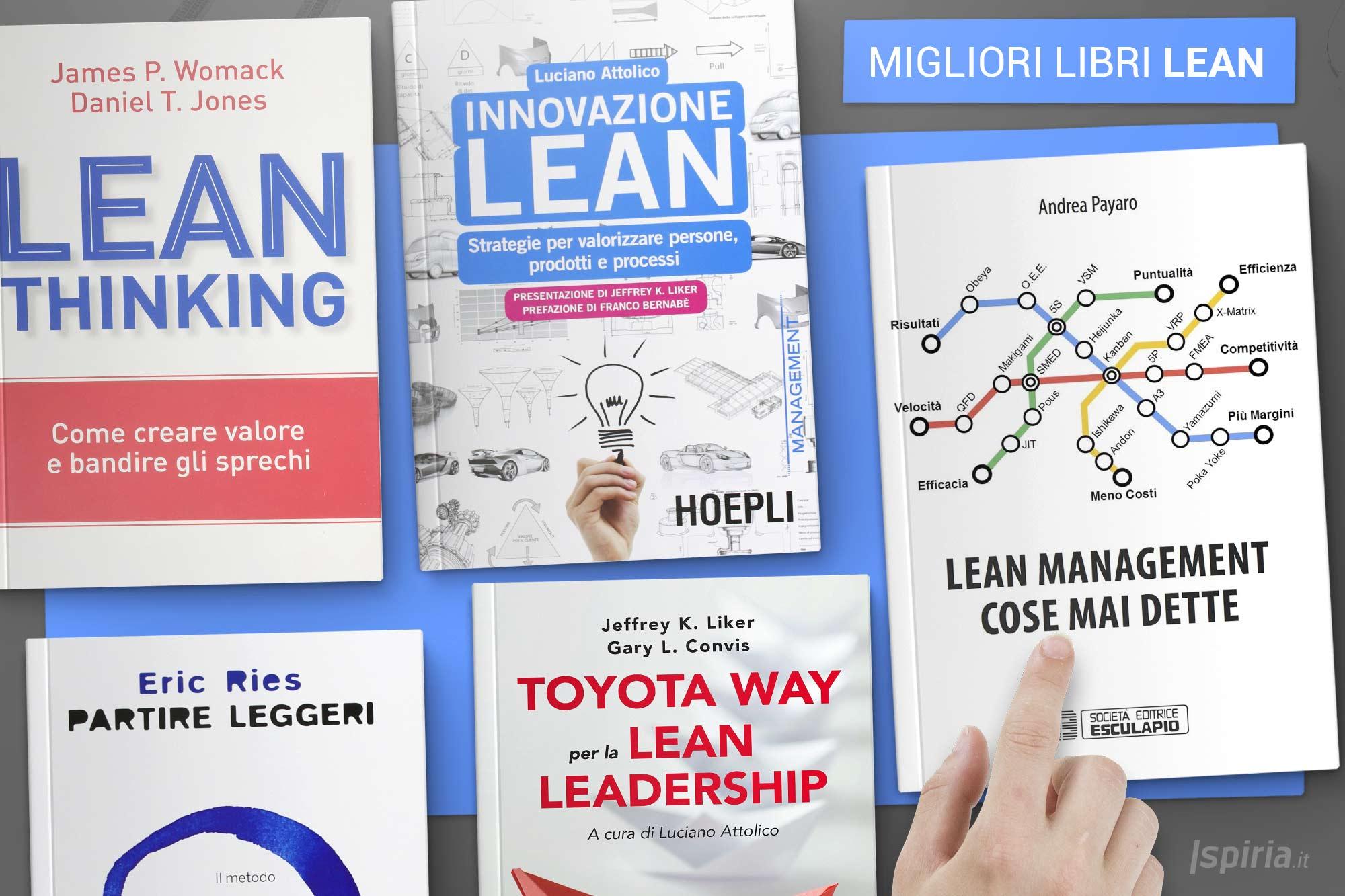 Migliori Libri Sulla Lean | Libri Da Leggere Lean Thinking E Management