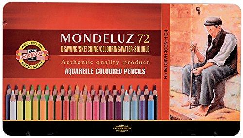 matite acquerellabili migliori